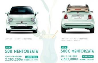 150327FIAT-500-500C-Mentorzata-thumb-596x1035-8815