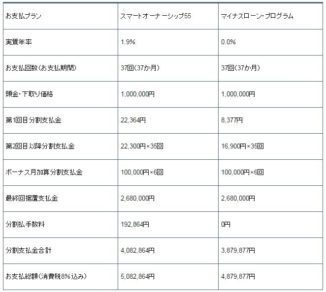 161001jaguar_minus_loan_xe